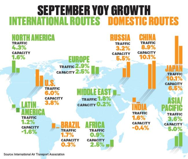 Chart_0919-IATA